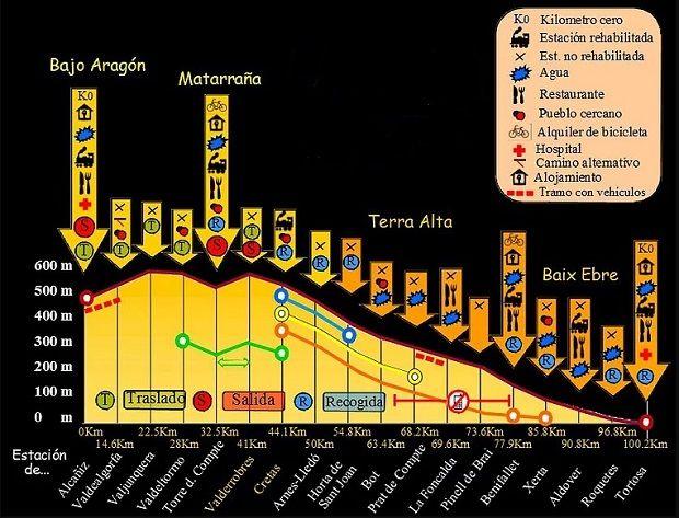 mapa via verde val de zafan