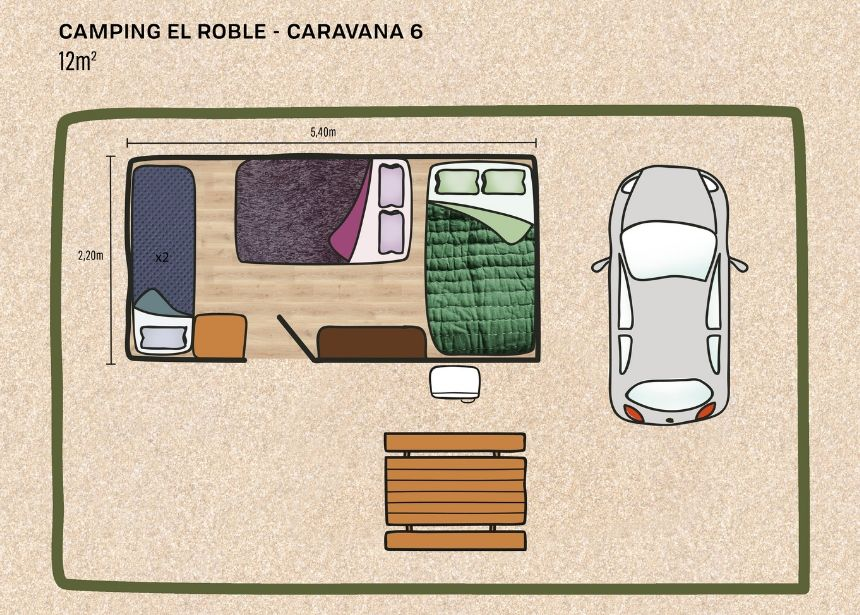 Detalle medidas caravana seis personas