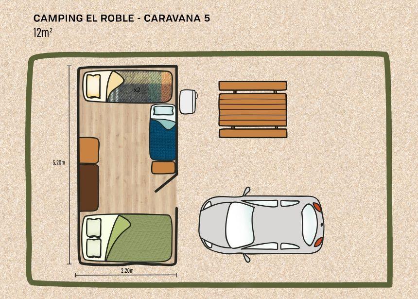 Detalle medidas caravana cinco personas